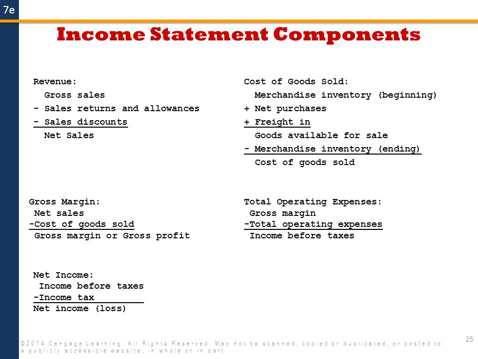 Income Statement Components  Components Of Income Statement