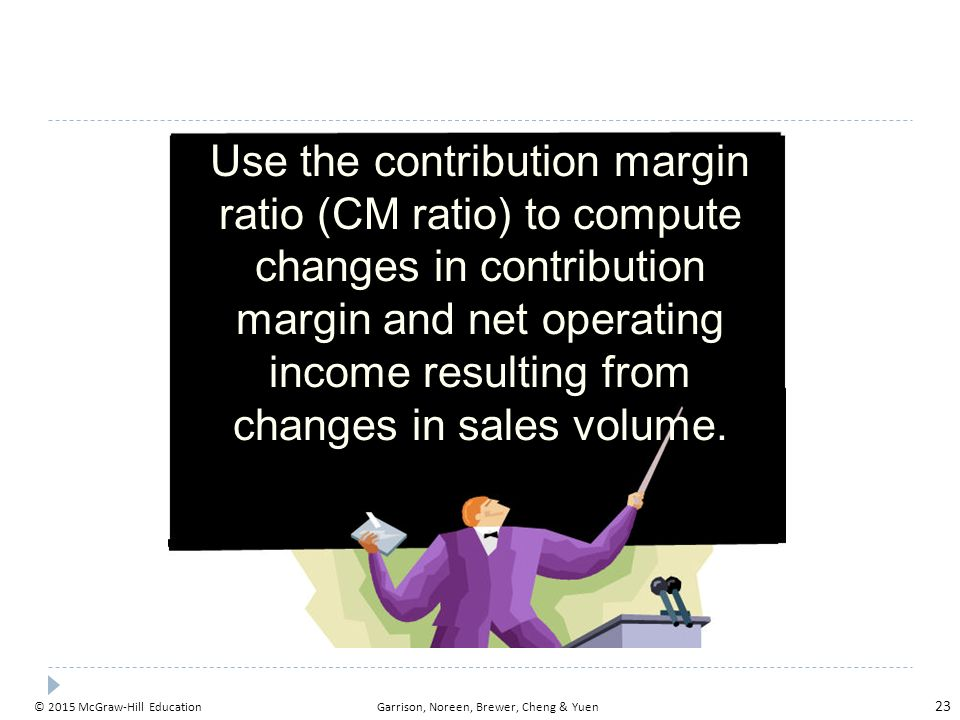 explain how changes in activity affect contribution margin