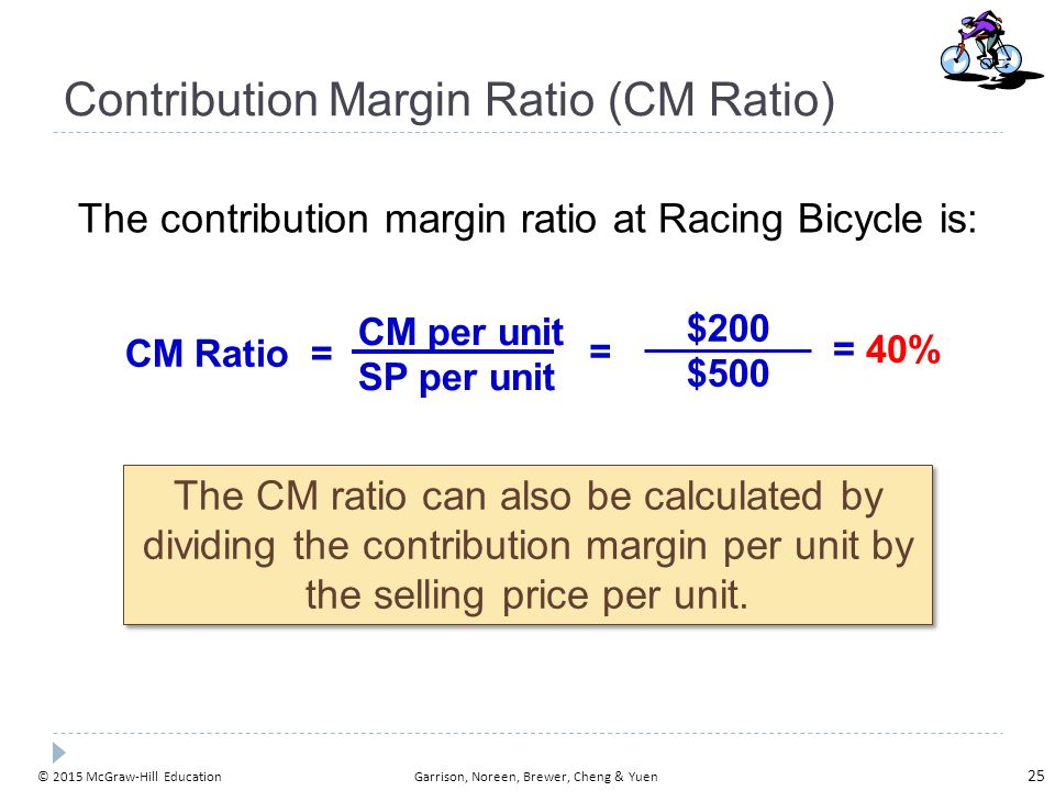 88 contribution margin cost accounting gross margin vs