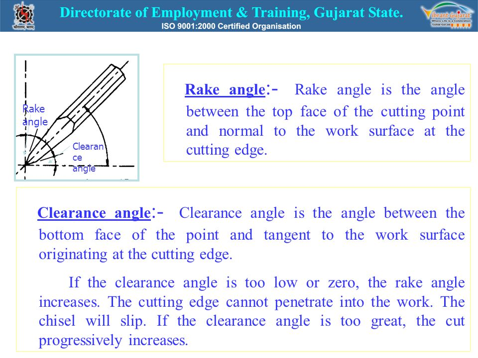 Exceptional Rake Angle:  Rake Angle Is The Angle Between The Top Face Of The Cutting