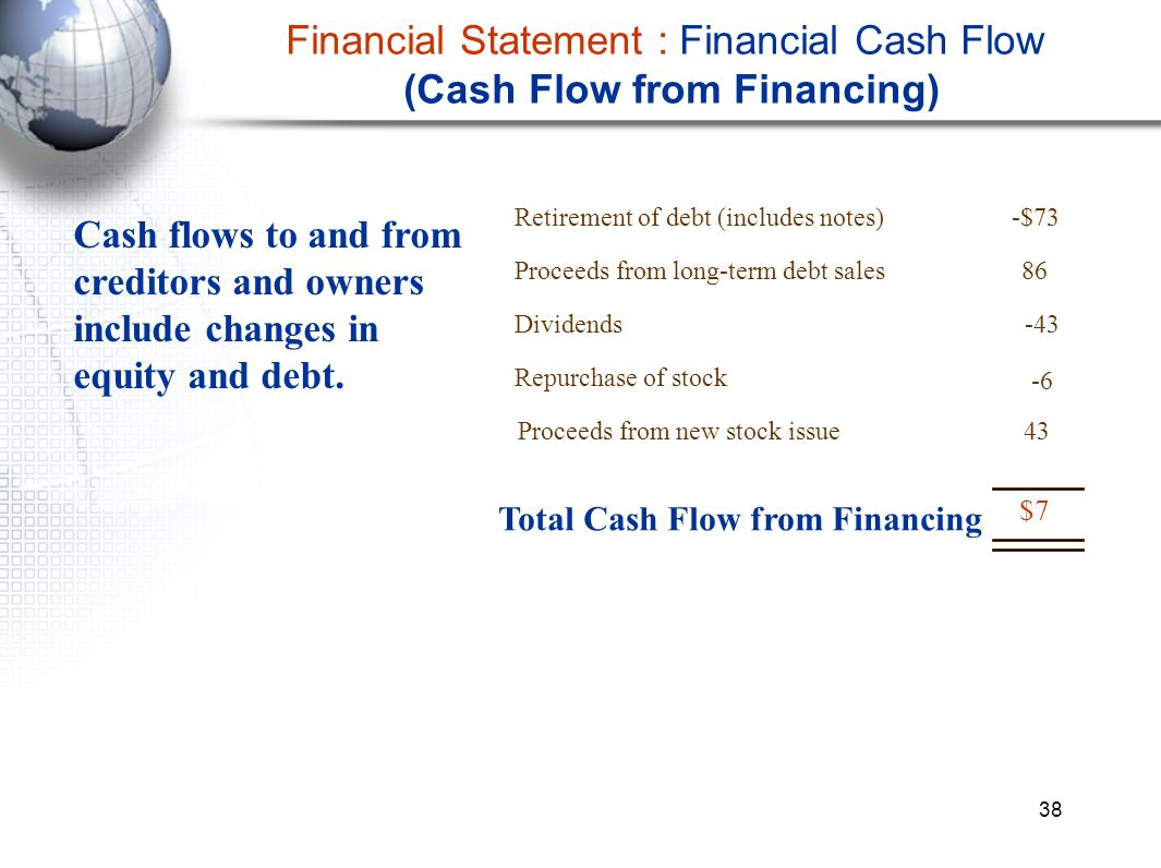 Cash flow statement: Analyzing cash flow from financing ...
