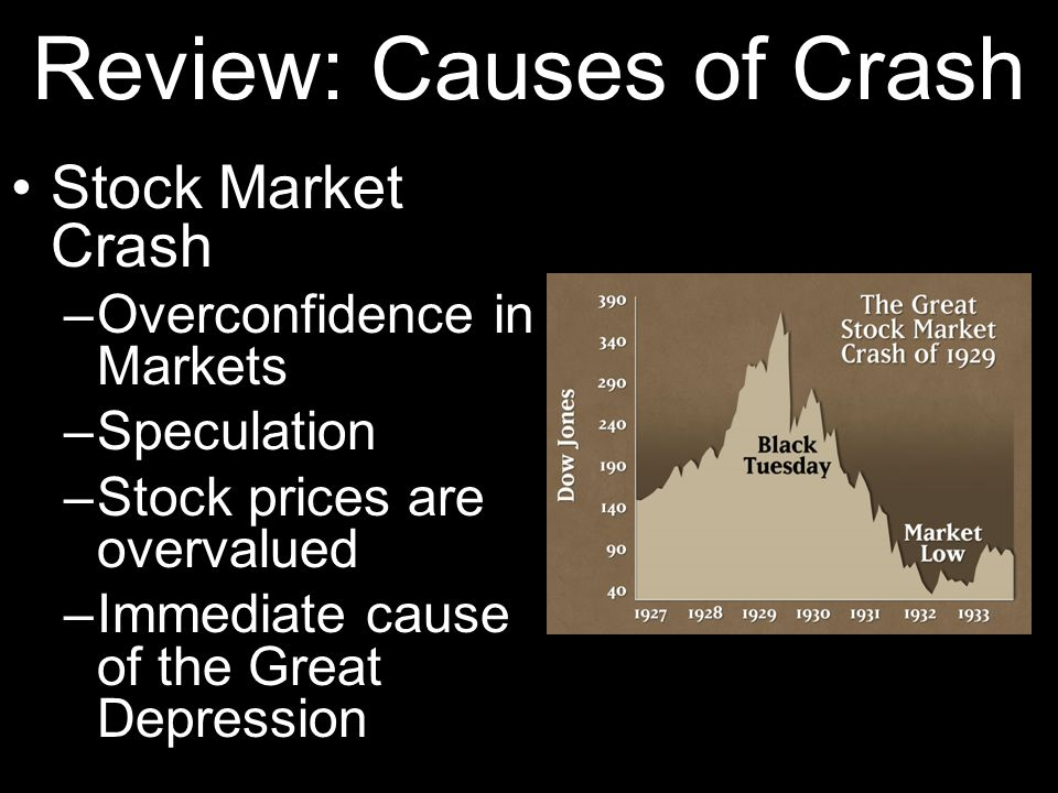 prime causes of the stock market What caused the 2008 stock market crash: housing bubble led to subprime lending just like parts i and ii in our stock market crash history series (covering the stock market crash of 1929 and the dot-com crash of 2000-2002), the 2008 stock market crash, boiled down, was caused by a speculative bubble in 1929, it was.