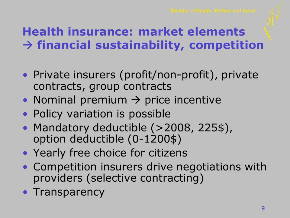 competition insurance