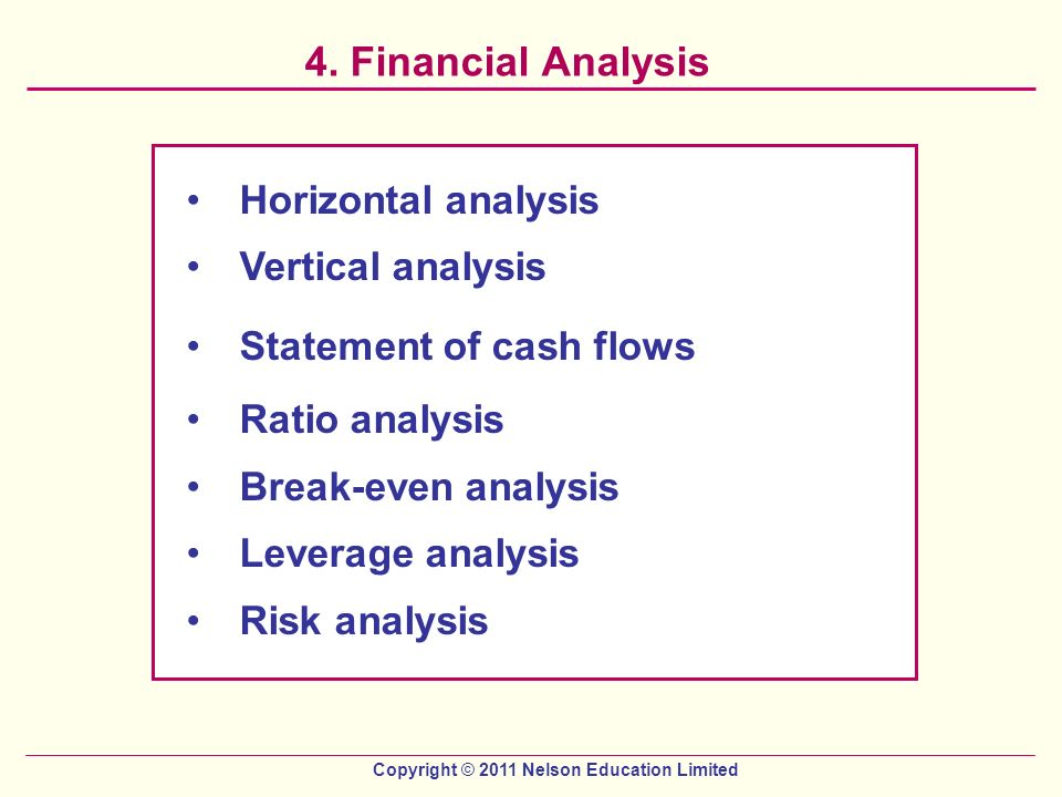 ratio analysis horizontal analysis vertical analysis This is the most comprehensive guide to ratio analysis / financial statement analysis this expert-written guide goes beyond the usual gibberish and.