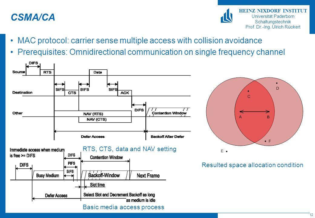 CSMA/CA MAC protocol: carrier sense multiple access with collision avoidance.