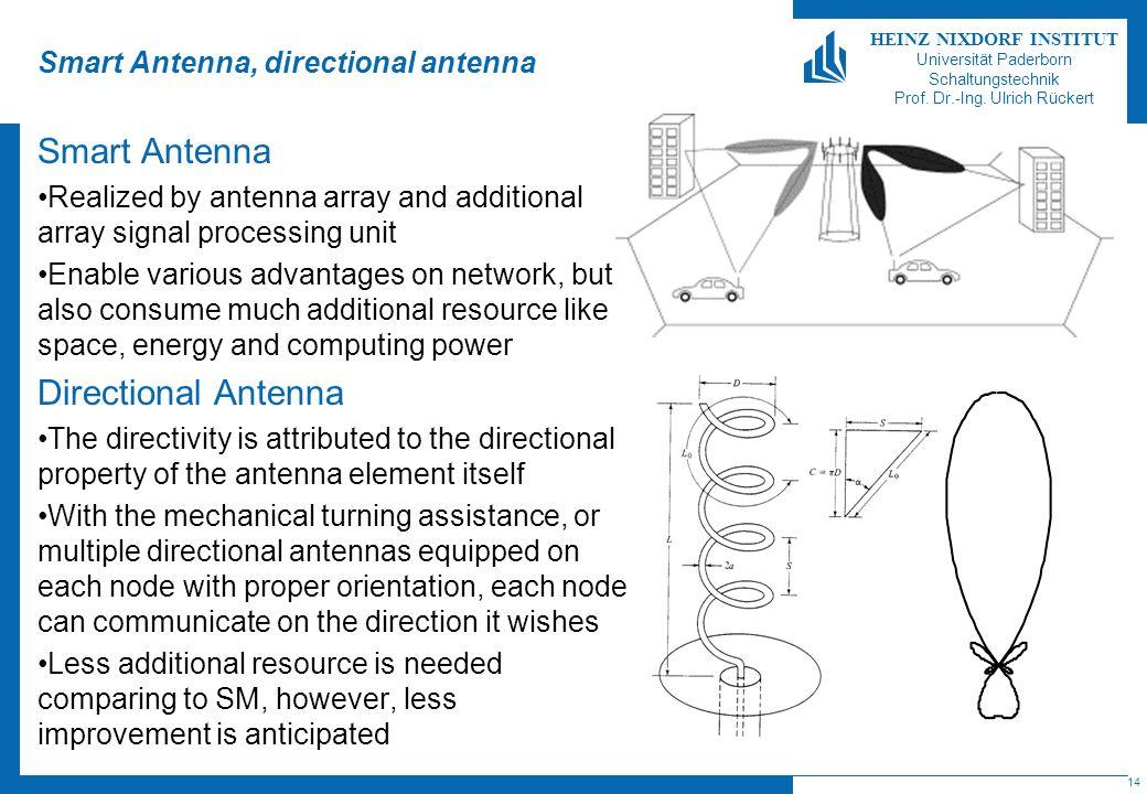Smart Antenna, directional antenna