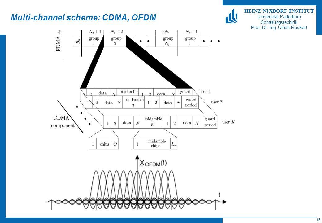 Multi-channel scheme: CDMA, OFDM