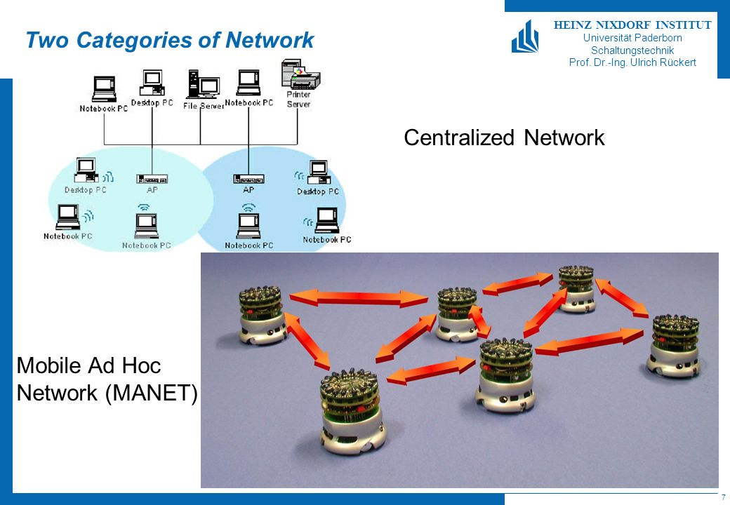 Two Categories of Network