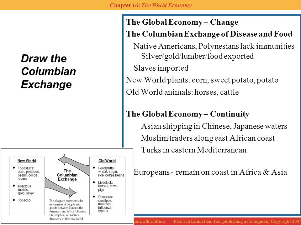 columbian exchange change and continuity 7 analyze at least 1 reason for a change or continuity for each country or time   revolution acceleration of change, cultural diffusion columbian exchange.