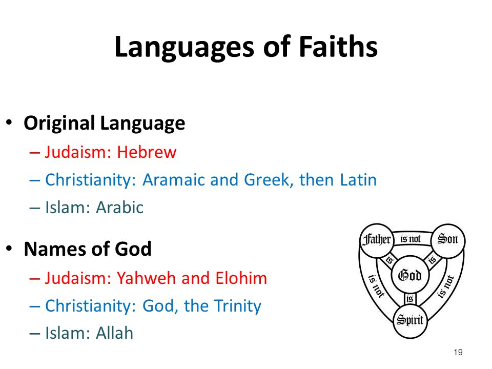 a comparison of the greek gods and the hebrew god The beliefs varied from believing in one single god to multiple gods comparison of the greek religion in the iliad to more about hebrew vs greek religion.