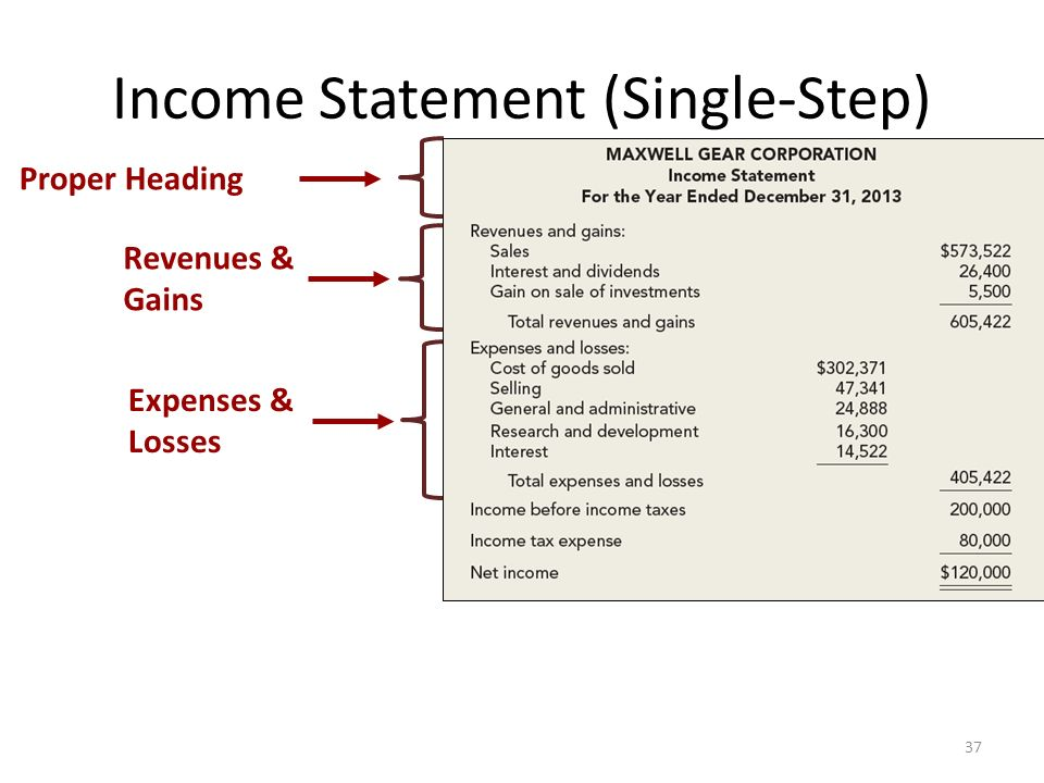 37 Income Statement ...  Proper Income Statement
