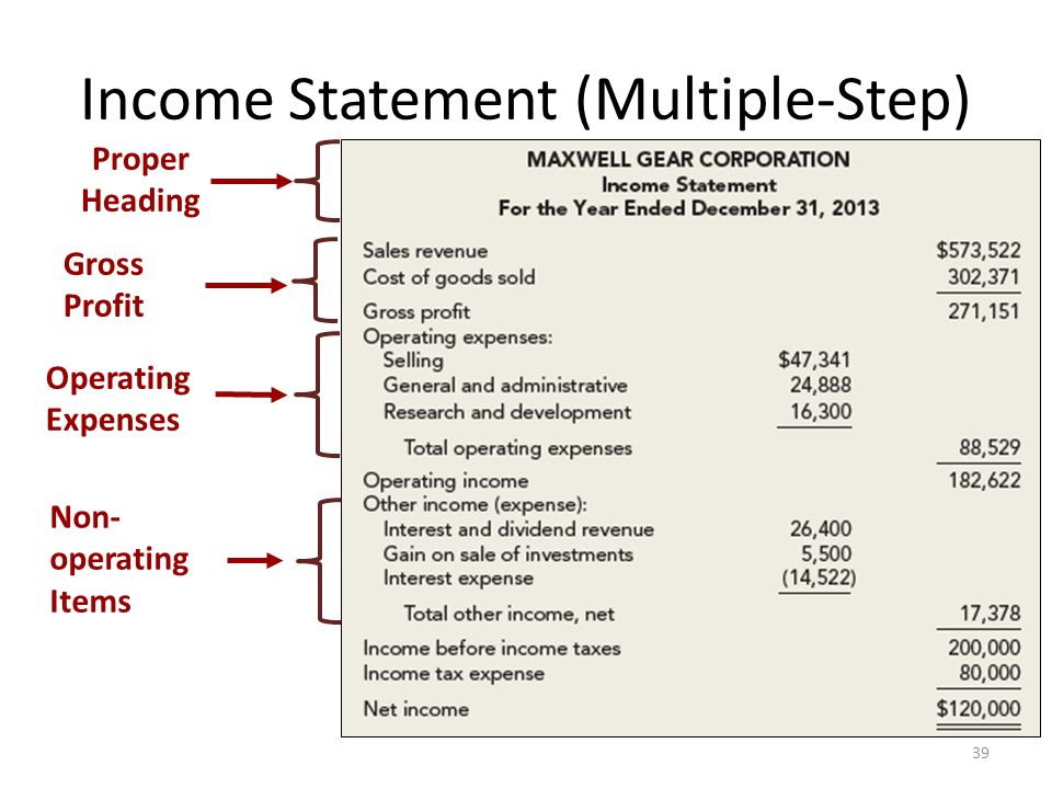 The Income Statement Comprehensive Income and the Statement of – Proper Income Statement