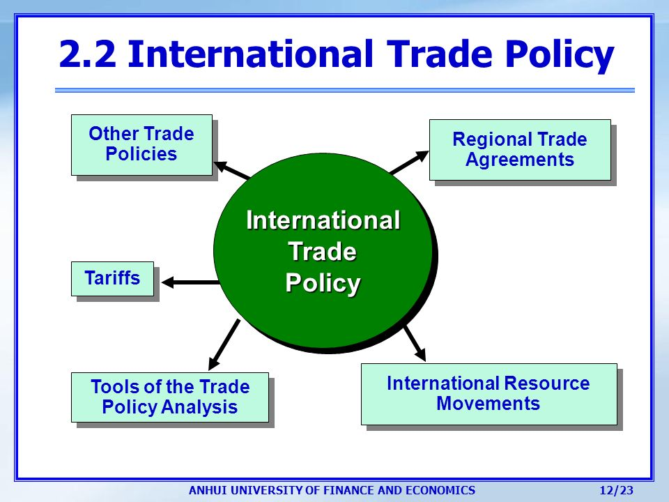 an analysis of foreign trade in canadas economy 62 economic analysis of trade liberalization between canada and japan  60 63  canada: department of foreign affairs and international trade, the.