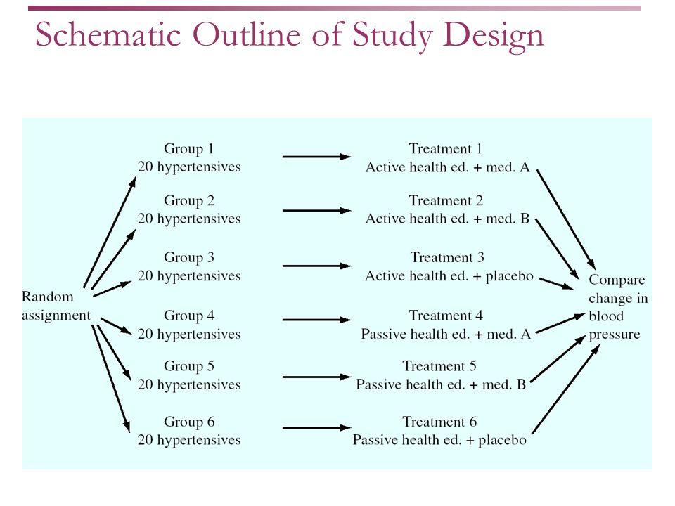 Study Schematic - bavencio.com