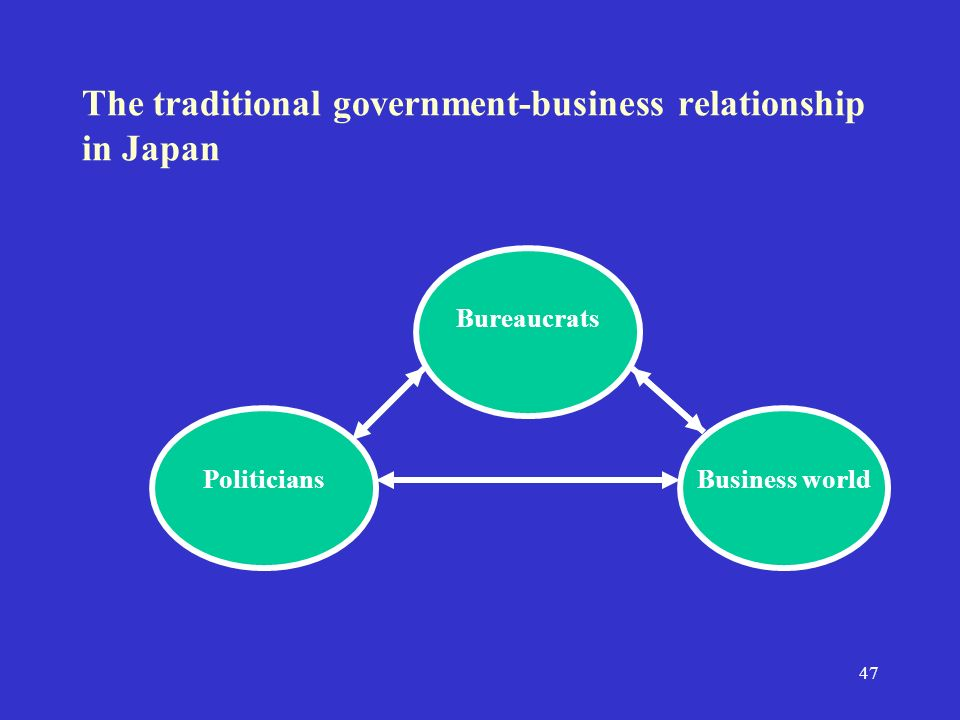 government and business relationship images