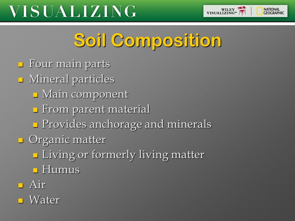 Chapter 8 land resources and uses ppt video online download for Four main components of soil