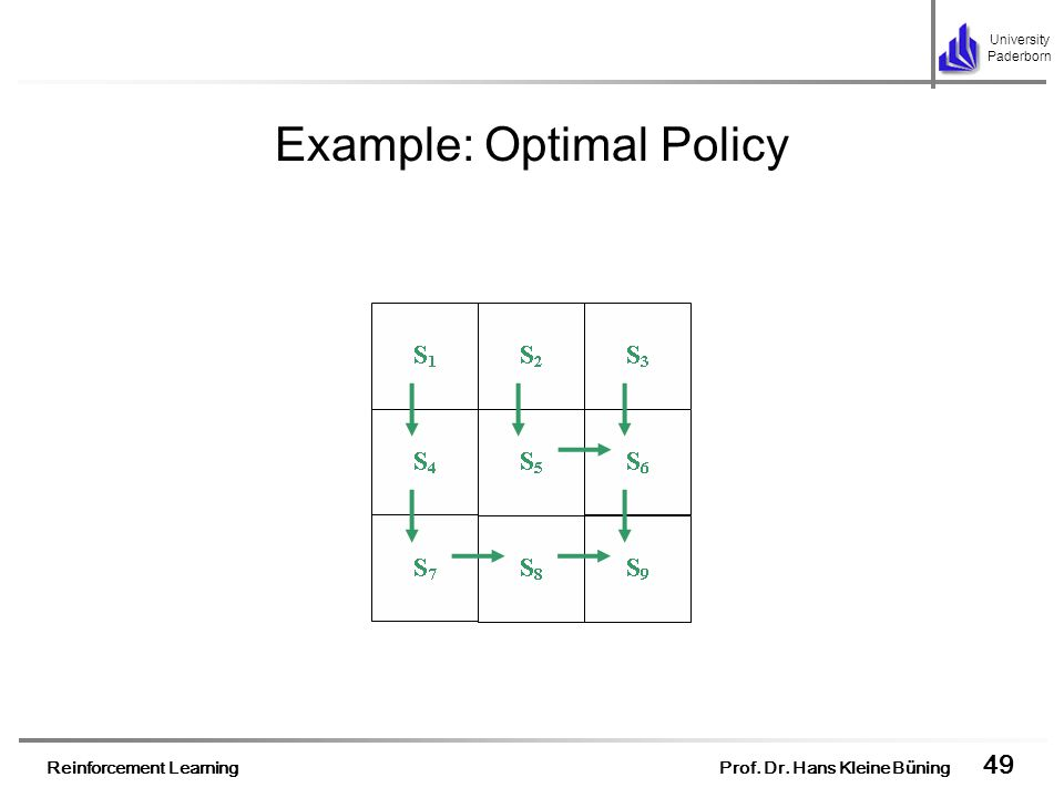 Example: Optimal Policy