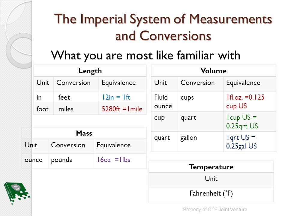 imperial units and ounces c solve One cup is the equivalent of 8 ounces,  what is 2/3 cup in ounces a:  ounces and cups are just two of the imperial units of volume.
