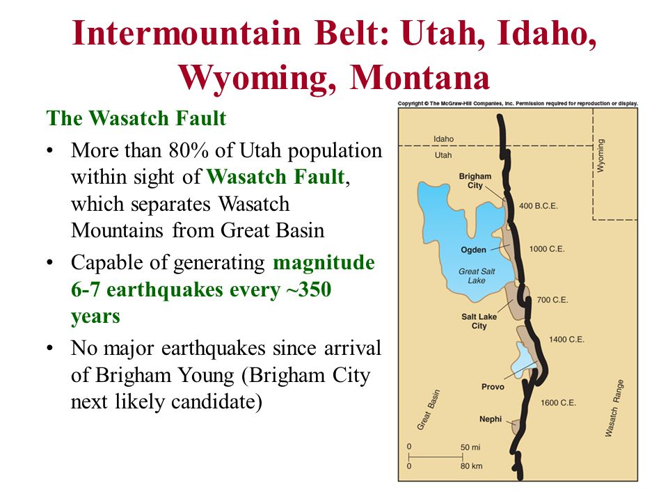 Brigham young relationship to western expansion