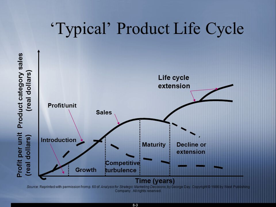 usefulness and limitations of product life cycle The organizational structure implemented may not be the same structure used throughout the life cycle  limitations following know  project management to product.