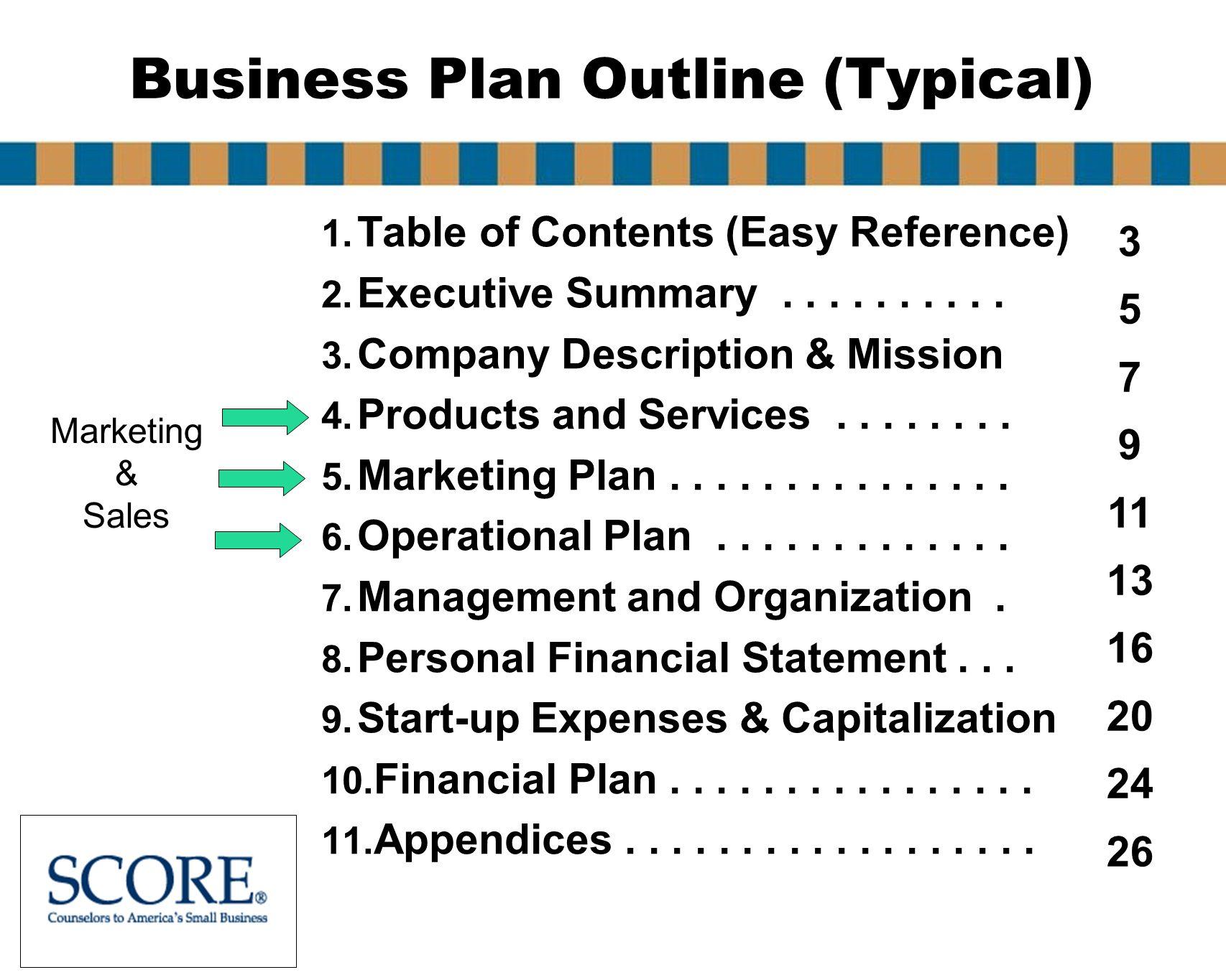 score financial templates - marketing and sales score workshops live your dream score
