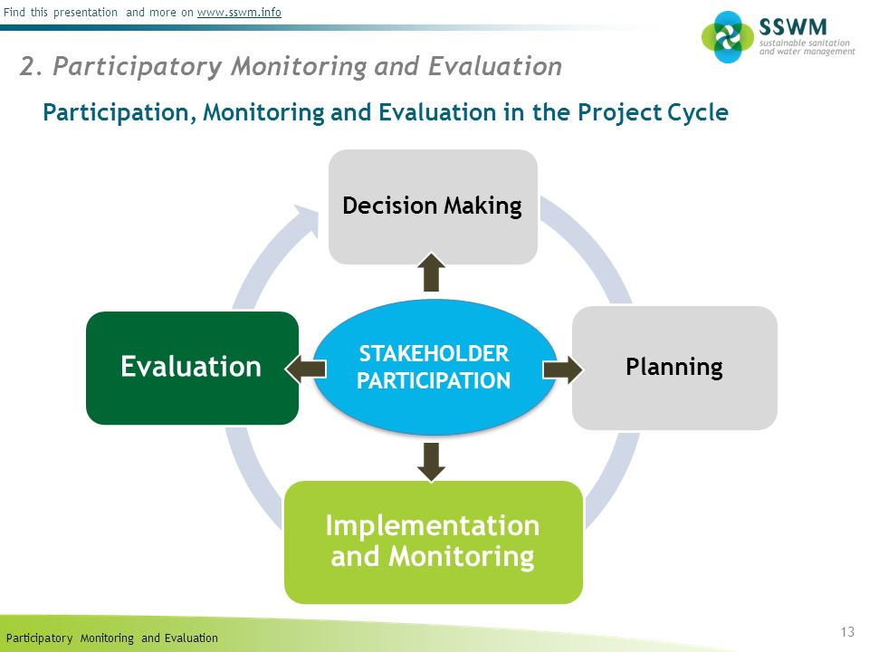 Training in Dubai : Project Monitoring & Evaluation