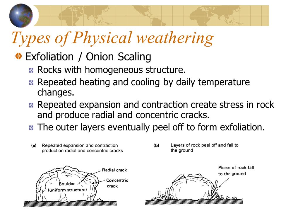 Part II Geomorphological Process - ppt download