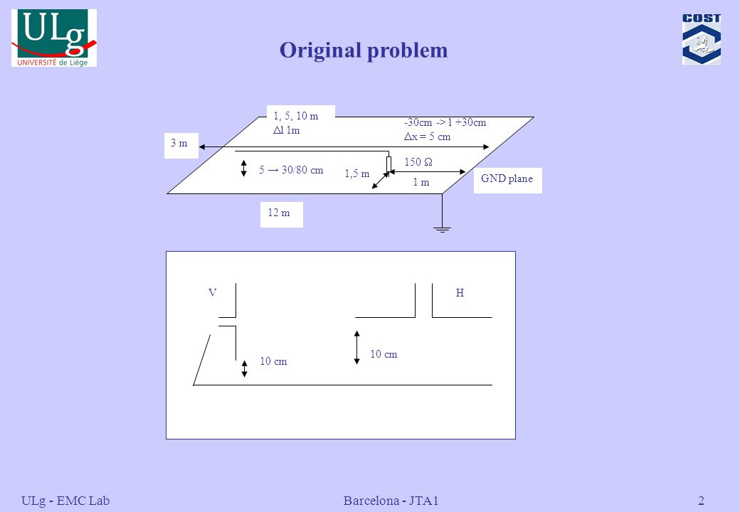 Original problem ULg - EMC Lab Barcelona - JTA1 1, 5, 10 m Dl 1m