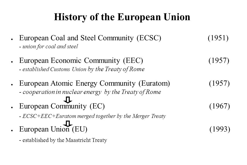 Course Plan What is the European Union? What is ...