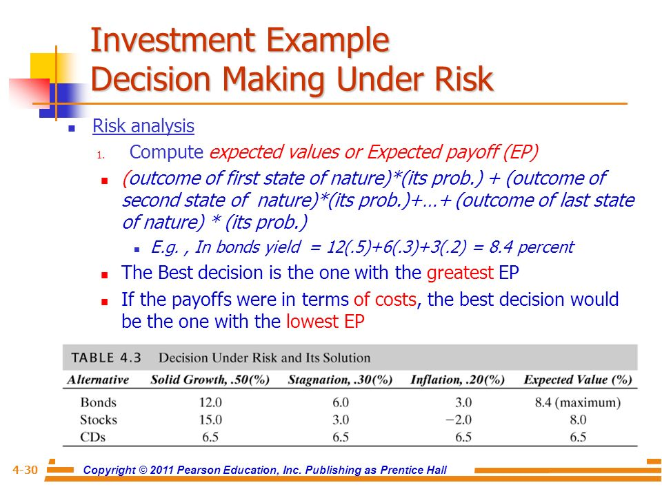 risk analysis and investment decision-making essay – the paper commences with an examination of risk analysis within investment decision making and the property industry, drawing on the findings of the most recent literature that assesses the utilisation of risk management approaches.