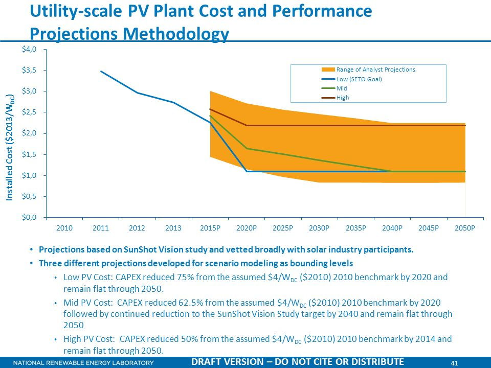 (PDF) Cost of Energy Comparison, Including Levelized Cost ...