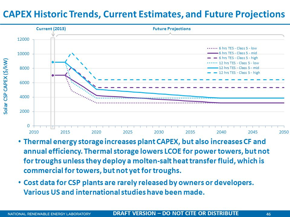 Can Natural Gas Be Made Fom Plants