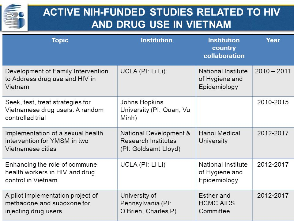 enhancing hiv aids policy interventions System-level interventions are a promising approach to hiv/aids  prevention  and care programs (b) develop and establish policies  interventions are  promising in strengthening hiv/aids prevention and treatment efforts.