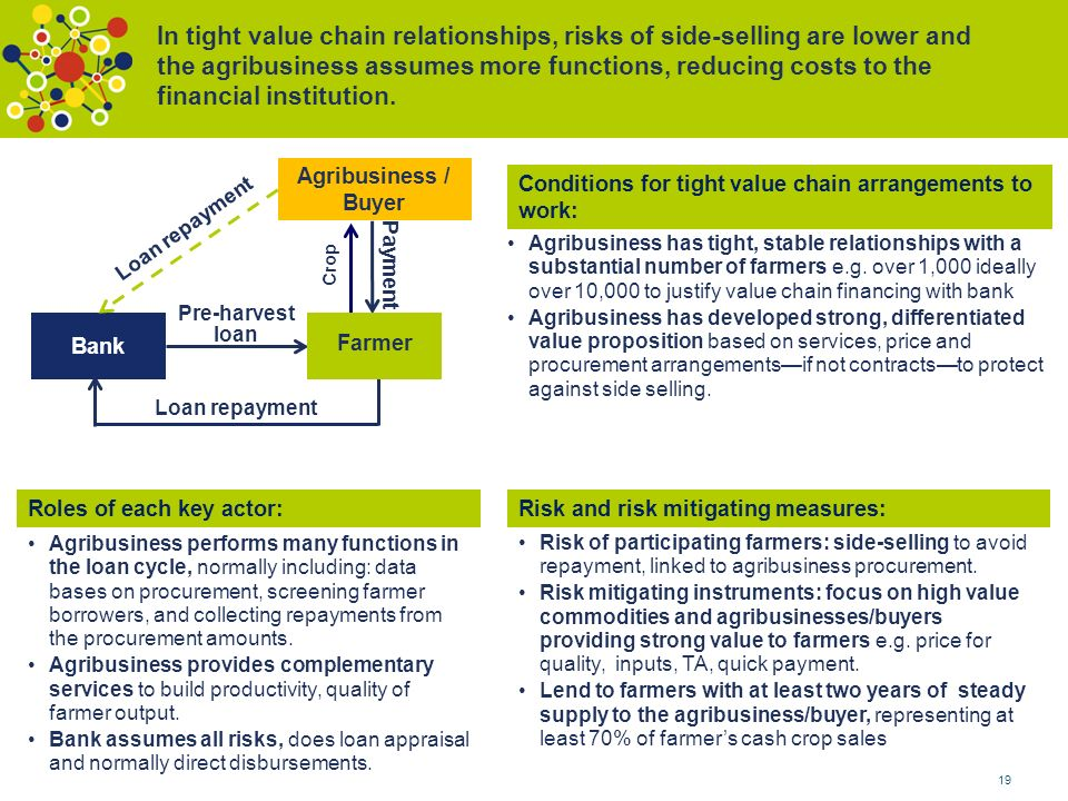 creating shared value lessening the tension This article critiques porter and kramer's concept of creating shared value  the  tensions inherent to responsible business activity it is naïve about  reducing  the social problems in their supply chain through audit and certification sys.