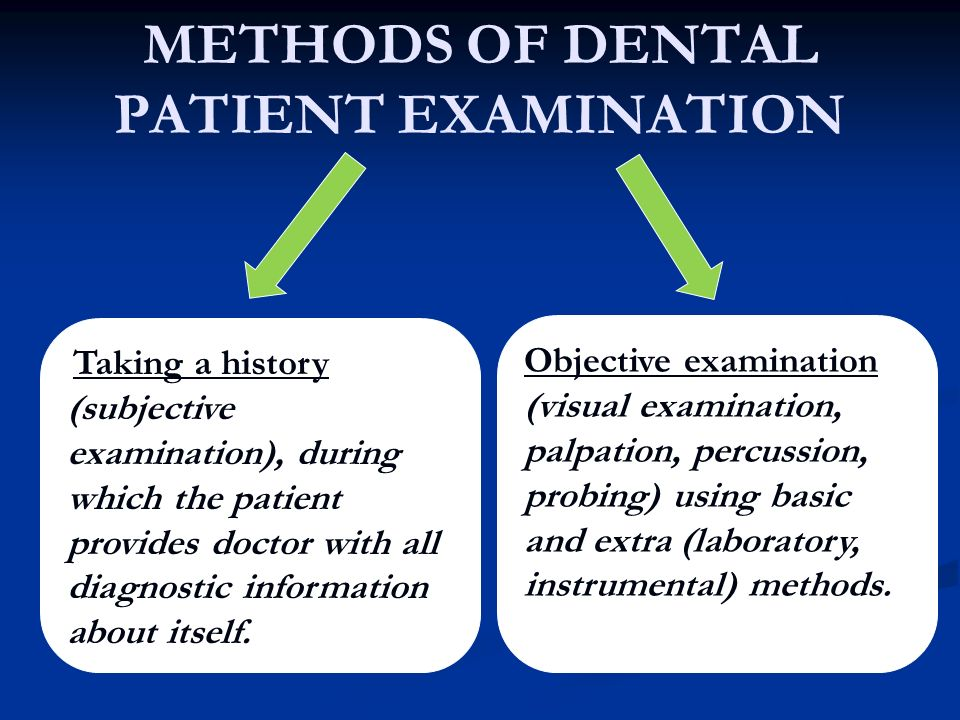 Examination Of Dental Patient Subjective And Objective