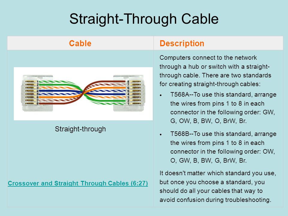 how to make a straight through network cable