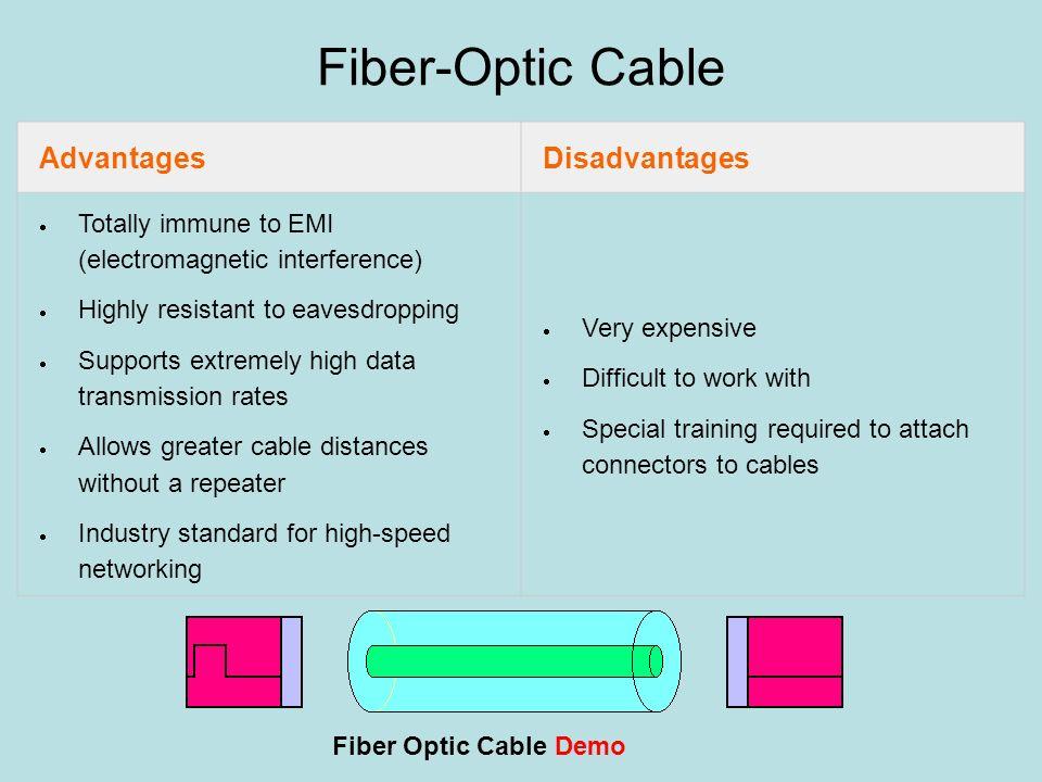 advantages and disadvantages of fiber optics What are the pros and cons of fiber optics compare fiber optics to traditional  copper wiring, and view the advantages and disadvantages of fiber.