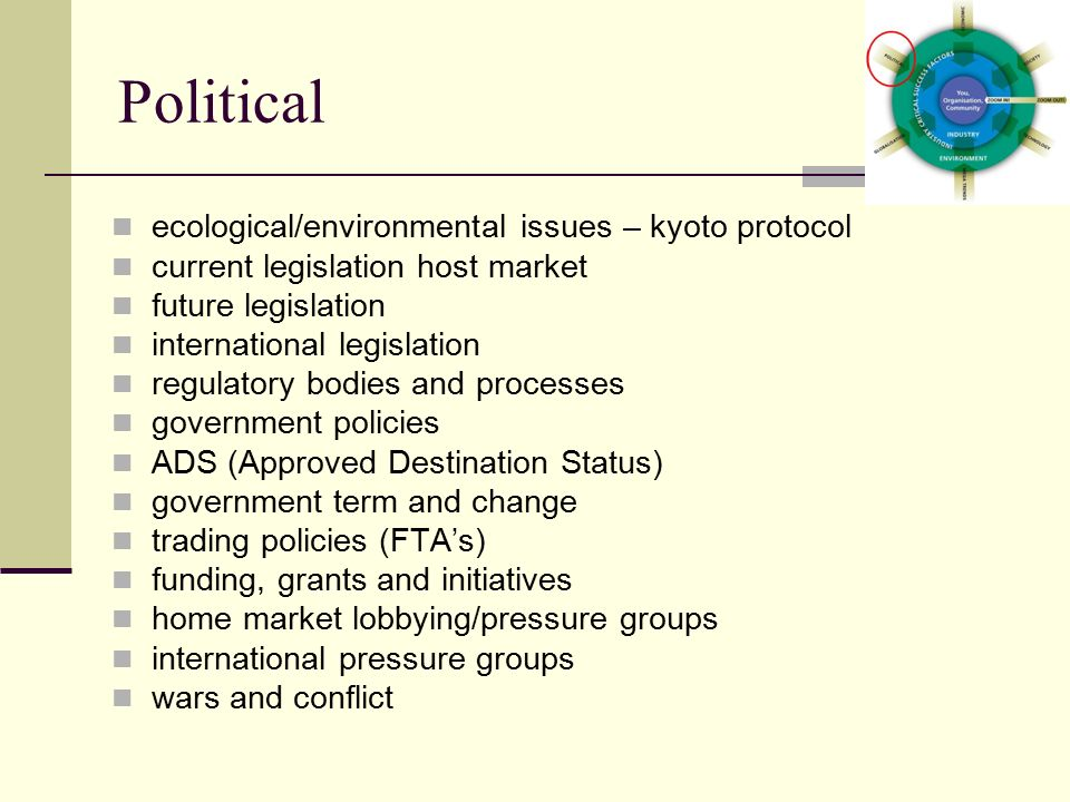 the two main ideological currents in international politics 1 pre-major courses 2 subfield courses: 2a american politics courses 2b   those political divisions affect the functioning of the current democratic regimes.