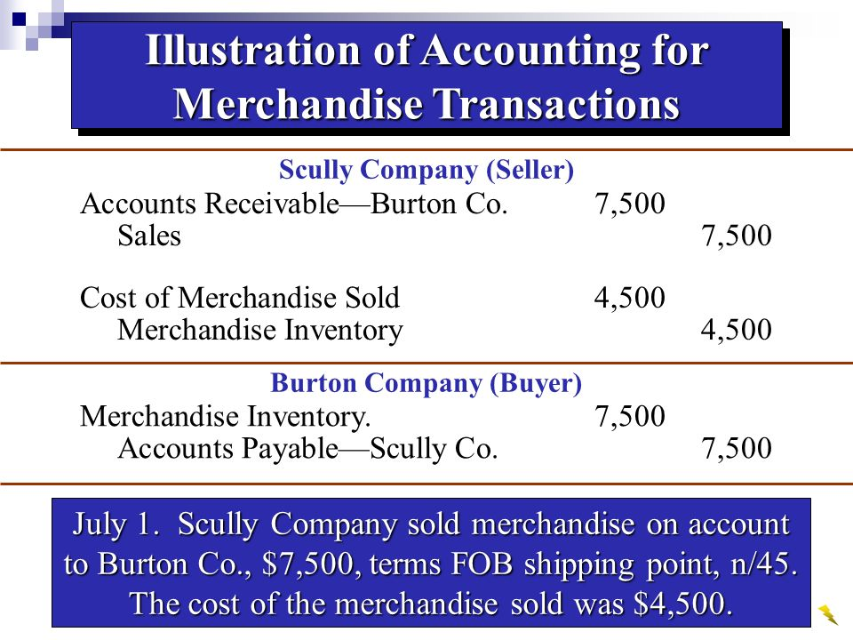 accounting terminologies in merchandising business plan
