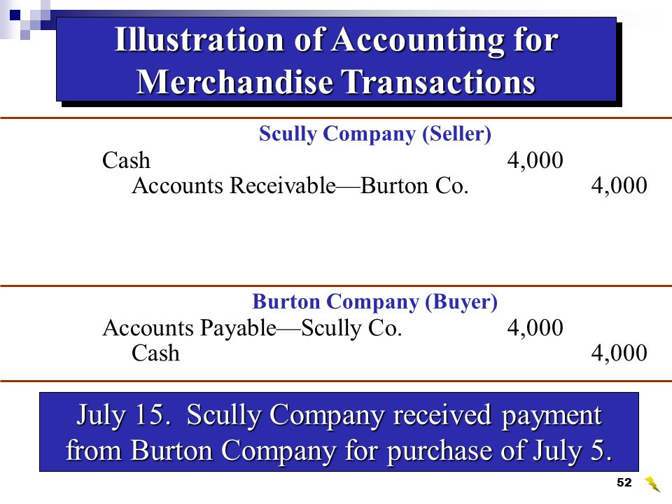 accounting merchandising transactions 382 chapter 14 accounting for sales and cash receipts transactions in a merchandising business, the most frequent transaction is the sale of merchandise.