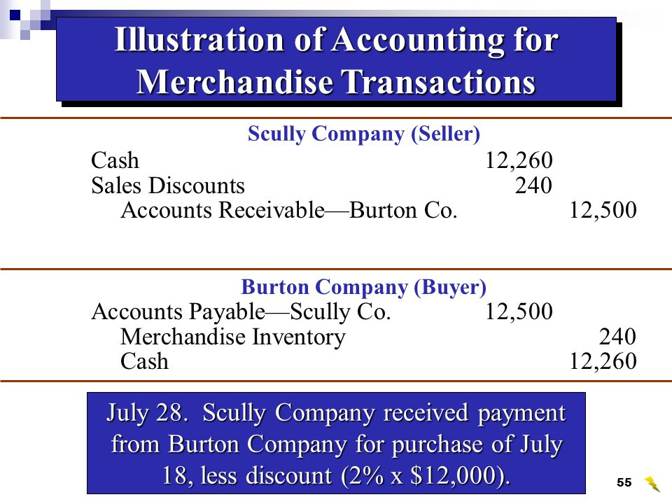 accounting merchandising transactions Accounting 110459 merchandising transactions  this solution looks at merchandising transactions such as purchase returns, discounts and cost of merchandise sold .
