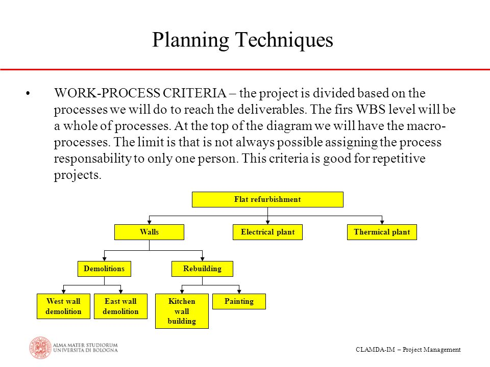 planning techniques Strategic management  scenario planning scenario planning traditional forecasting techniques often fail to predict significant changes in the firm's external environment, especially when the change is rapid and.