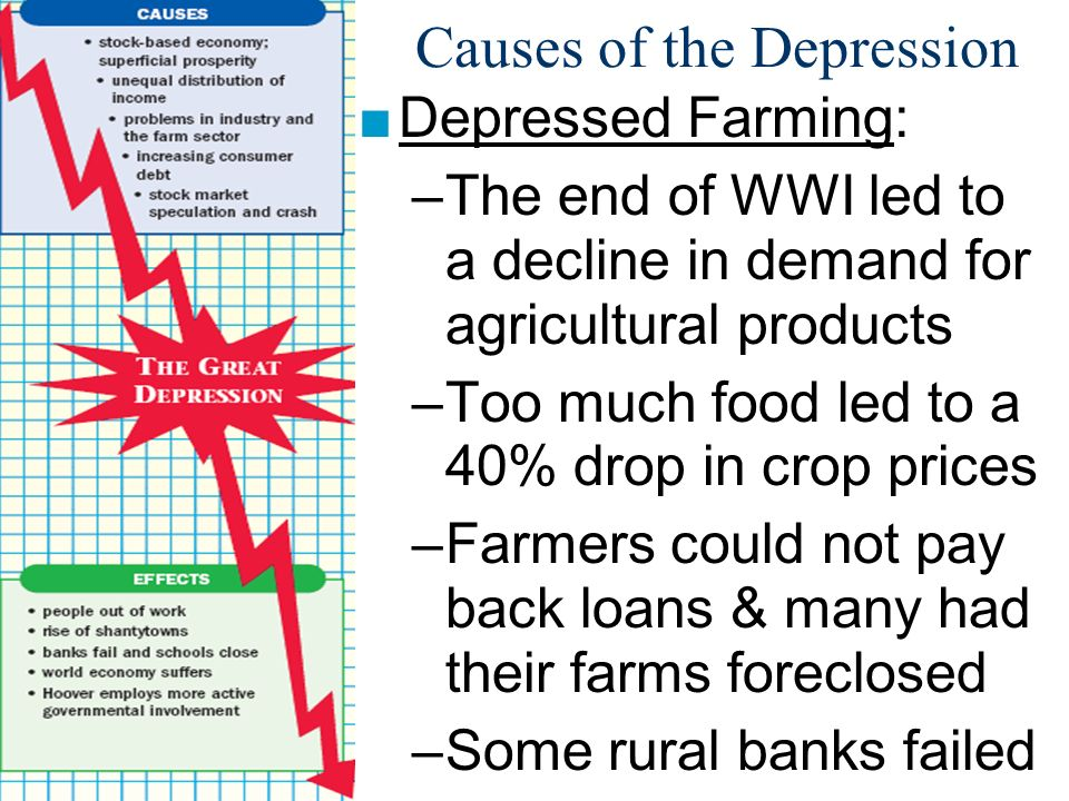 causes of the depression An economic depression is a severe downturn that lasts several years fortunately, the us economy has only experienced one economic depression that's the great depression of 1929 it lasted 10 years the decline in the gross domestic product growth rates were of a magnitude not seen since .