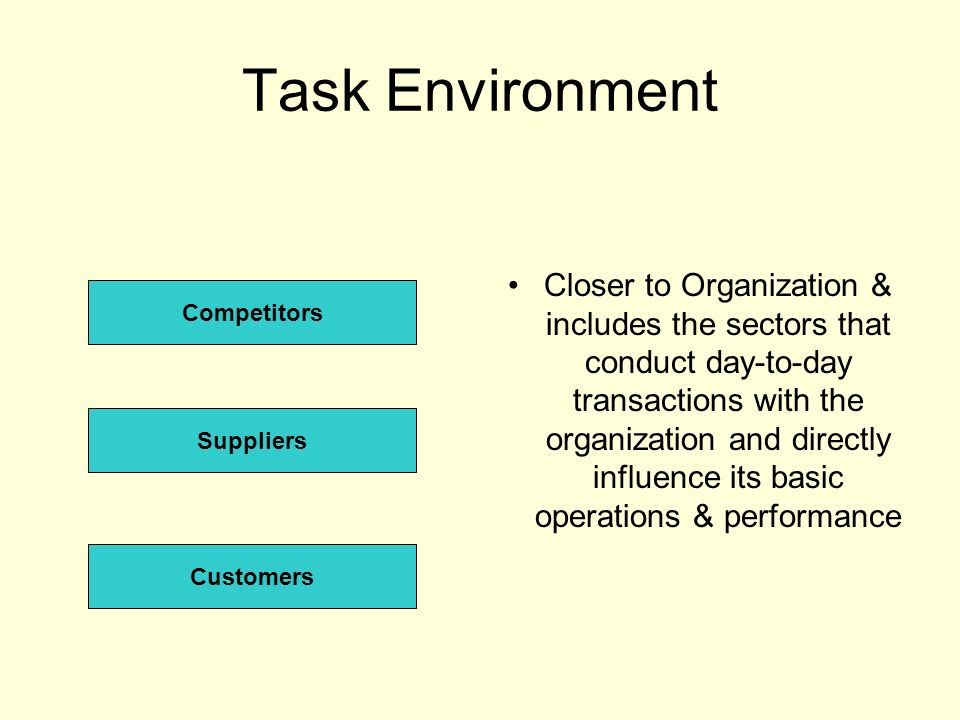 how task environment affects organizations Organizations, operating at regional,  information required to perform the task at the desired  making style affects information flow by.