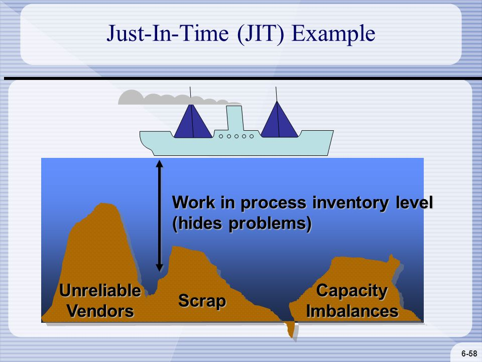 jjust in time essays Learn what the just in time, or jit, inventory system is by contrasting it with the just in case inventory system and reviewing examples of the jit system.