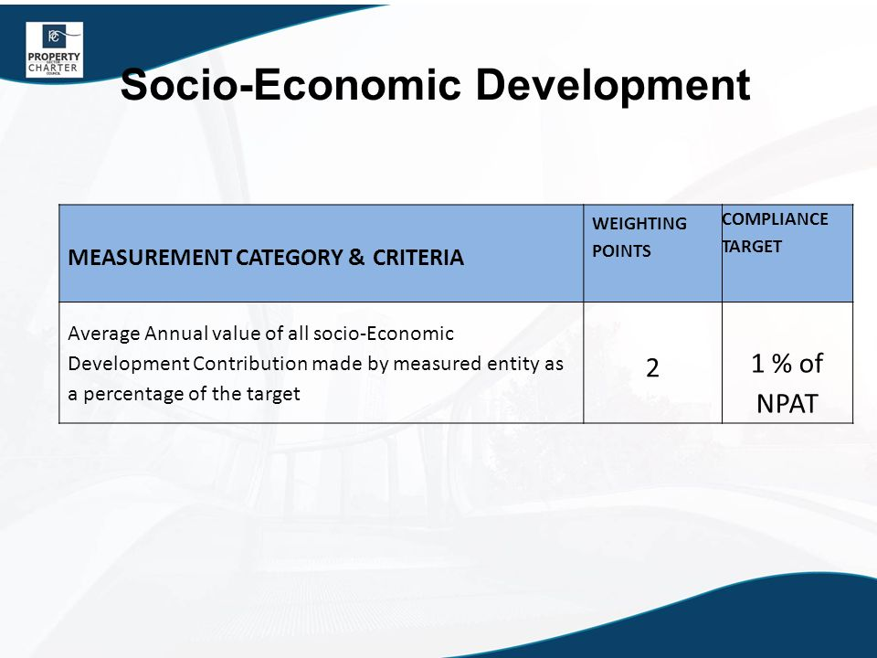 can development be measured by economic Measuring sustainable development report of the joint unece/oecd/eurostat working group on statistics for sustainable development  measuring economic wealth.