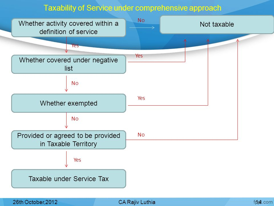 Taxability of Service under comprehensive approach