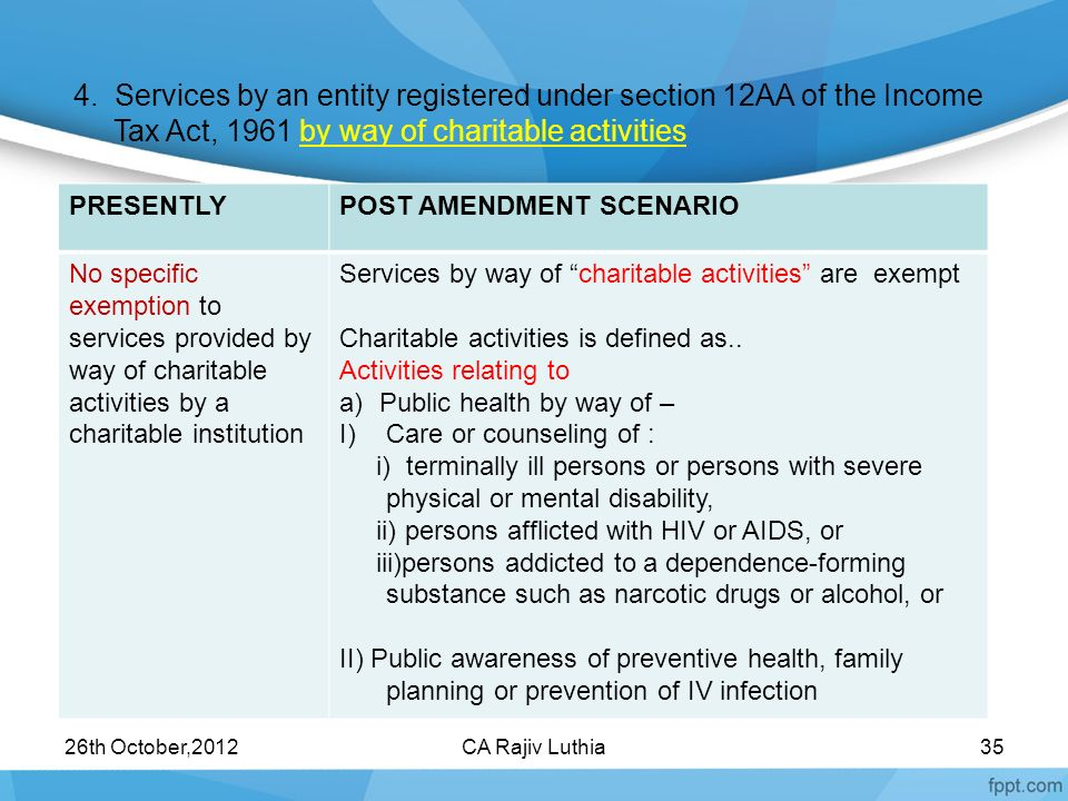 4. Services by an entity registered under section 12AA of the Income Tax Act, 1961 by way of charitable activities
