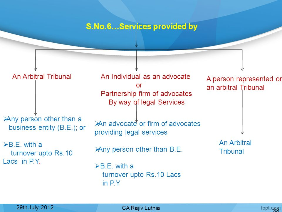 S.No.6…Services provided by