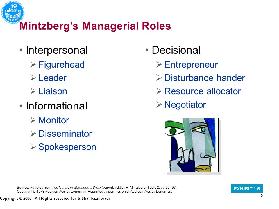 mintzberg s decisional roles Learn how to use the mintzberg managerial roles,  category and the decisional  functional area have on the extent mintzberg's roles are required by.